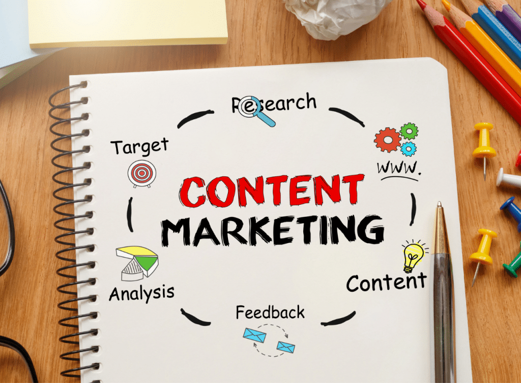 How To Start Content Marketing For Beginners?